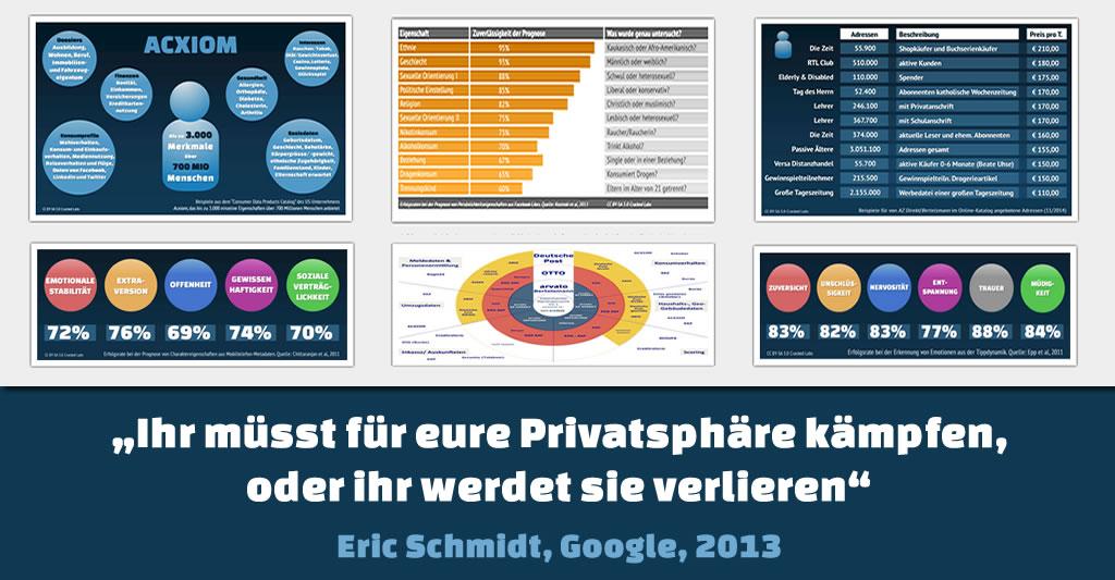 studie_digitale_ueberwachung_socialmedia