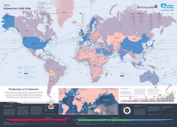 submarine-cable-map-2014