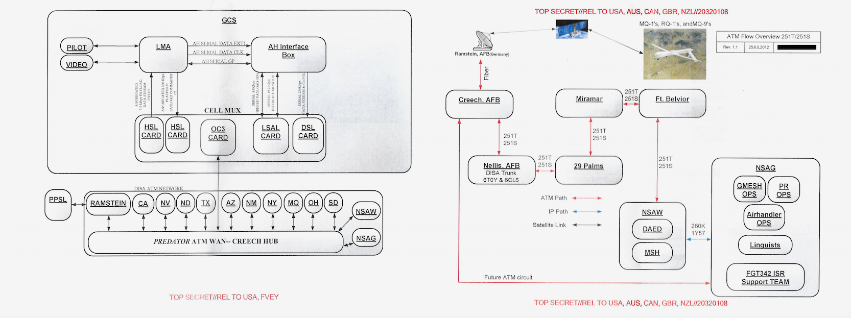 ... Secret Internet Protocol Router Network ( SIPRNet ) ...