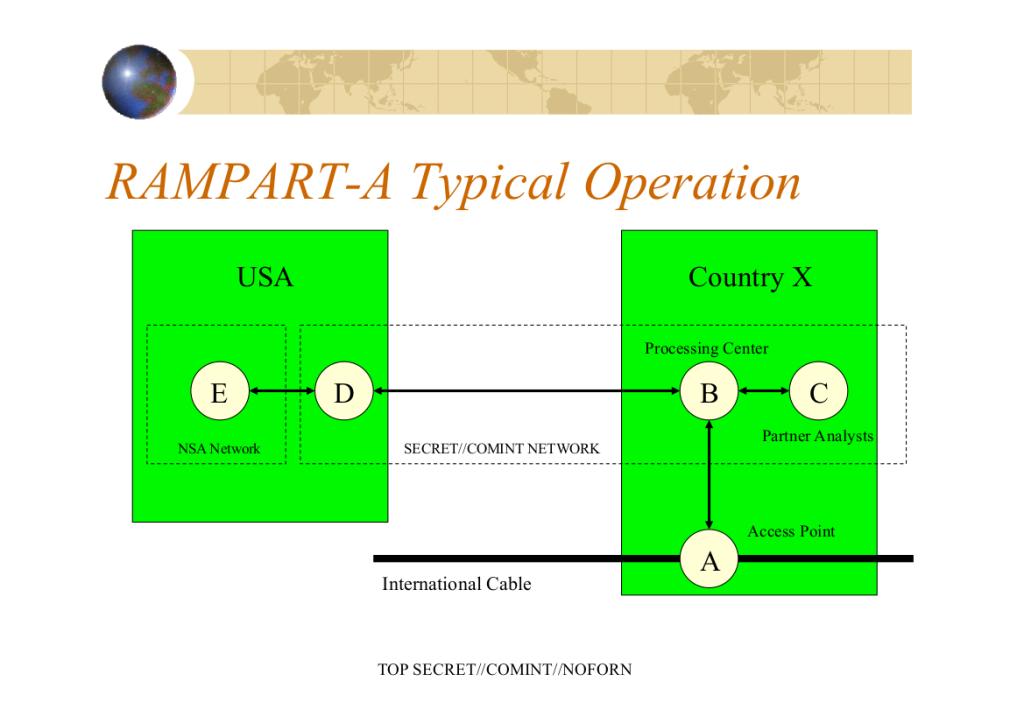 tssinframpartaoverview-v1-0-redacted-information_p9